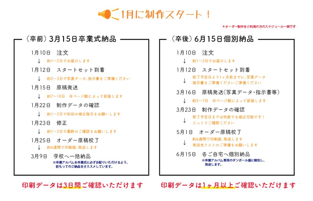 スクリーンショット 2018-01-24 13.20.20